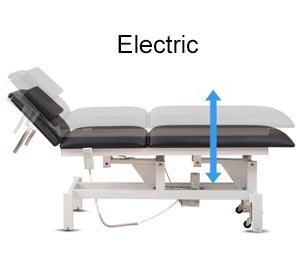 Ajuste de altura-Camilla eléctrica fisioterapia TAE03-TRONWIND